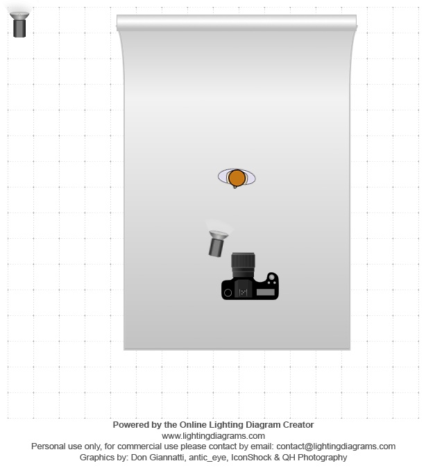 hollywood-lighting-diagram